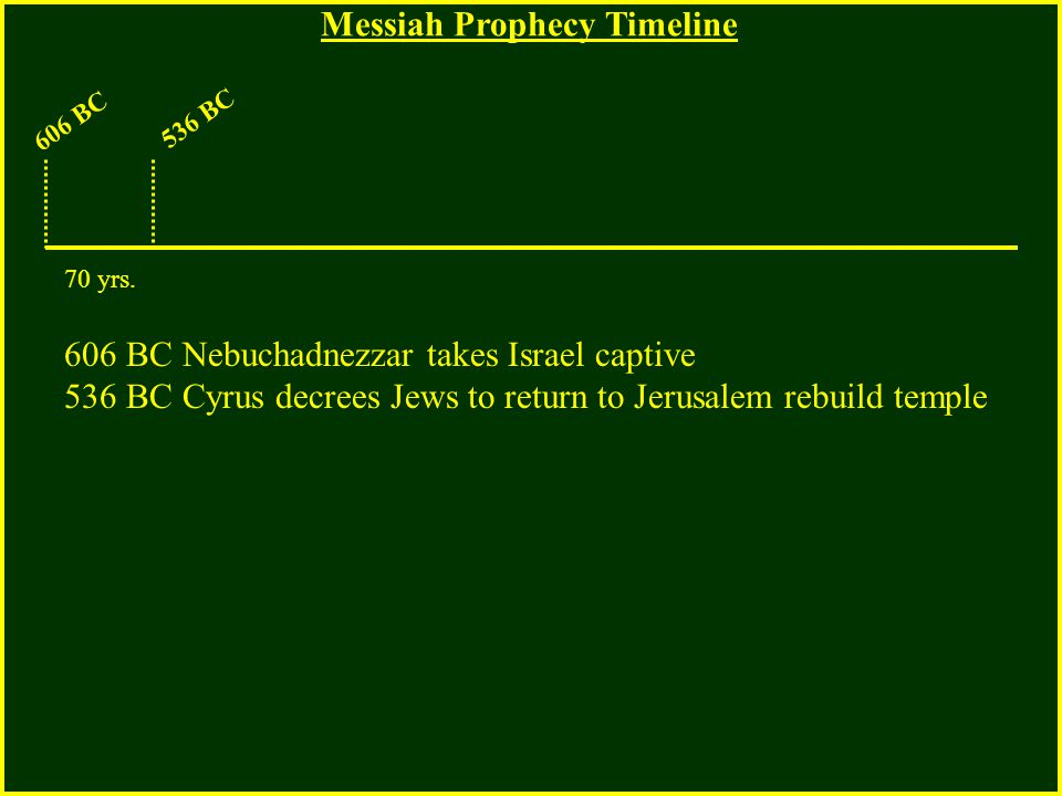 606 BC 536 BC 606 BC Nebuchadnezzar takes Israel captive 536 BC Cyrus decrees Jews to return to Jerusalem rebuild temple 70 yrs. Messiah Prophecy Time