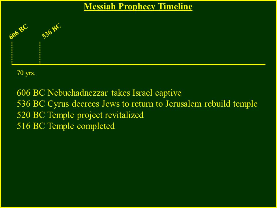 606 BC 536 BC 606 BC Nebuchadnezzar takes Israel captive 536 BC Cyrus decrees Jews to return to Jerusalem rebuild temple 520 BC Temple project revitalized 516 BC Temple completed 70 yrs.