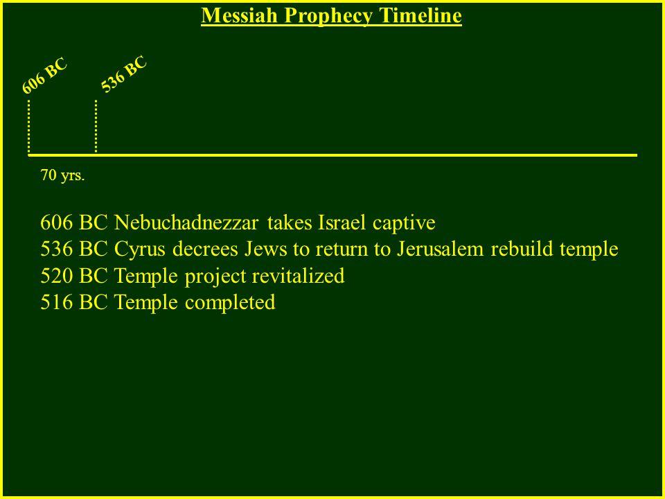 606 BC 536 BC 606 BC Nebuchadnezzar takes Israel captive 536 BC Cyrus decrees Jews to return to Jerusalem rebuild temple 520 BC Temple project revital