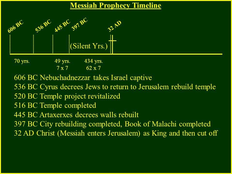 606 BC 536 BC445 BC 397 BC 32 AD 606 BC Nebuchadnezzar takes Israel captive 536 BC Cyrus decrees Jews to return to Jerusalem rebuild temple 520 BC Tem