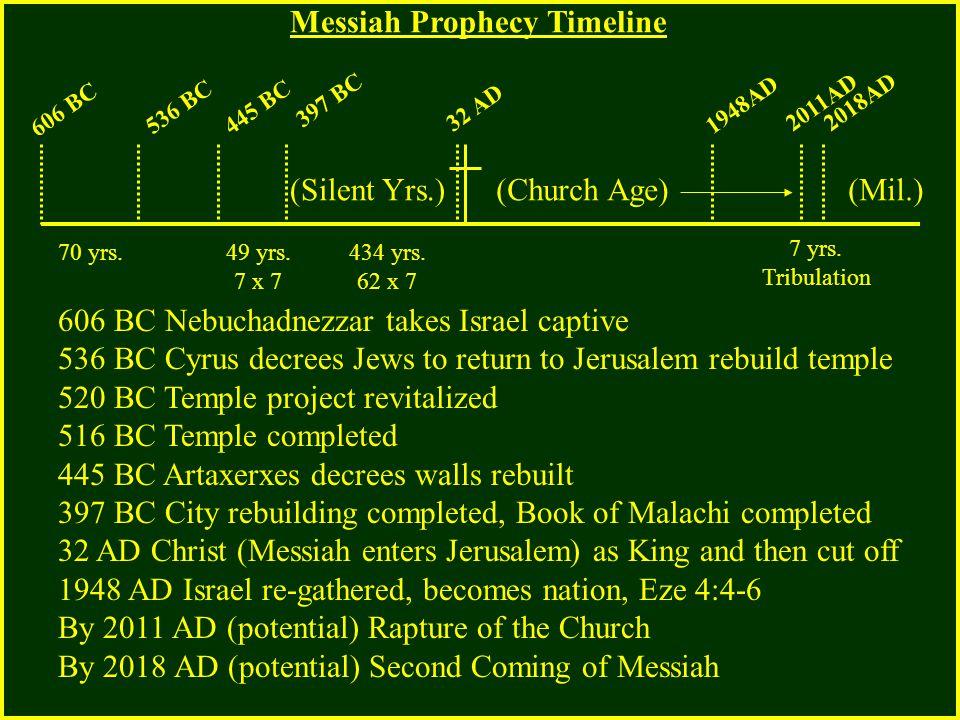 606 BC 536 BC445 BC 397 BC 32 AD 1948AD 2018AD2011AD 606 BC Nebuchadnezzar takes Israel captive 536 BC Cyrus decrees Jews to return to Jerusalem rebui