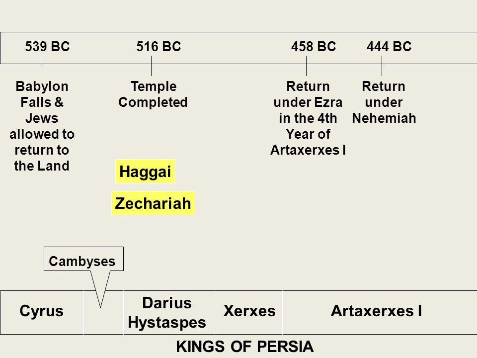 Artaxerxes I Haggai Temple Completed 516 BC Return under Ezra in the 4th Year of Artaxerxes I 458 BC Return under Nehemiah 444 BC KINGS OF PERSIA Darius Hystaspes Xerxes Babylon Falls & Jews allowed to return to the Land 539 BC Cyrus Cambyses Zechariah