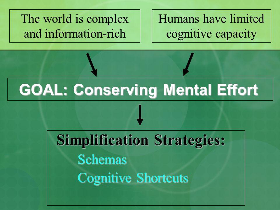 GOAL: Conserving Mental Effort GOAL: Conserving Mental Effort Simplification Strategies: Schemas Cognitive Shortcuts The world is complex and informat