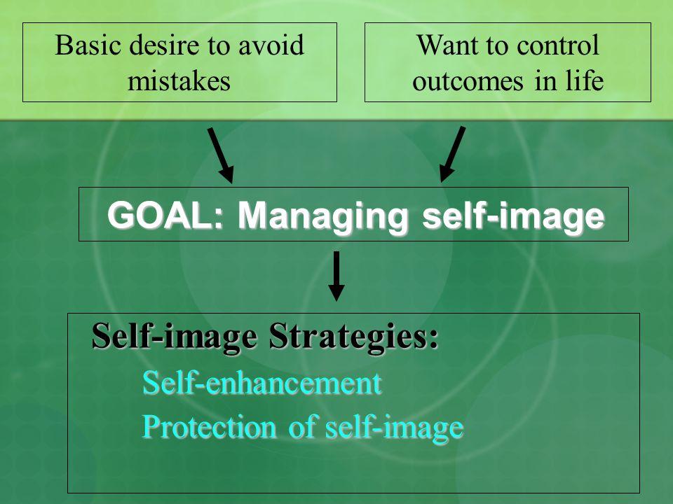 GOAL: Managing self-image GOAL: Managing self-image Self-image Strategies: Self-enhancement Protection of self-image Basic desire to avoid mistakes Wa