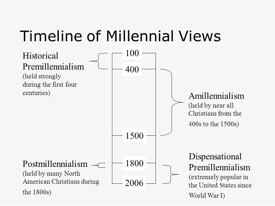 Historical Premillennialism (held strongly during the first four centuries) Amillennialism (held by near all Christians from the 400s to the 1500s) Po