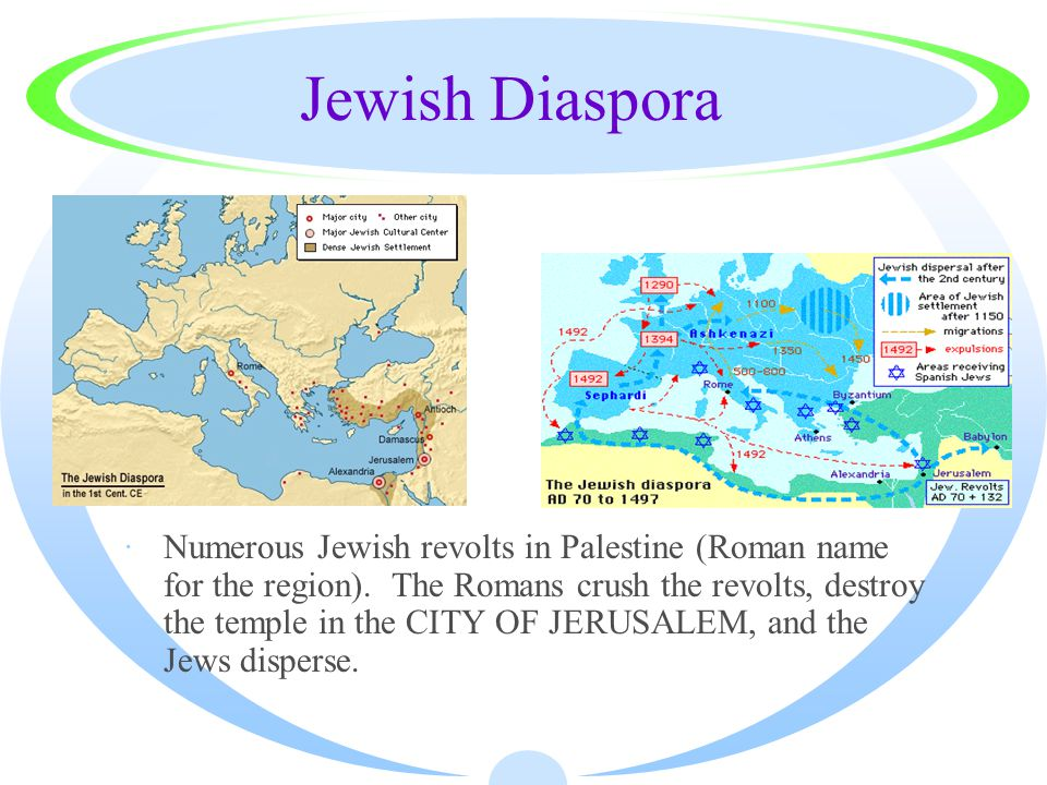Jewish Diaspora ·Numerous Jewish revolts in Palestine (Roman name for the region). The Romans crush the revolts, destroy the temple in the CITY OF JER