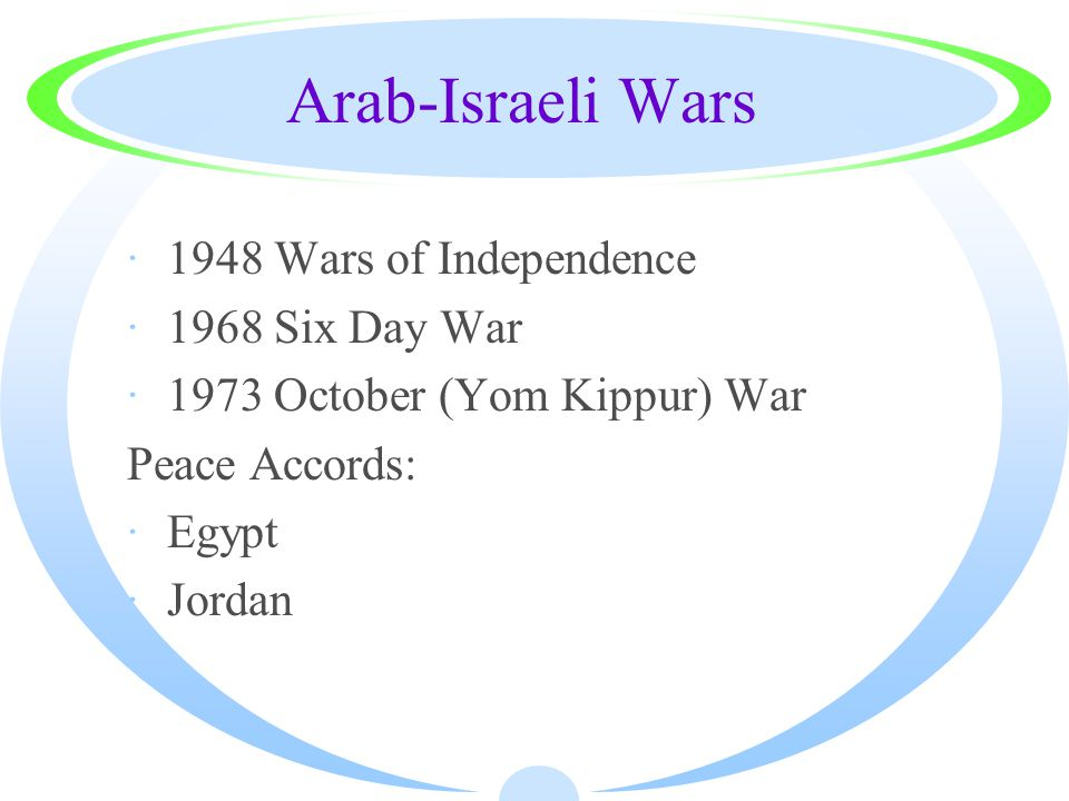 Arab-Israeli Wars ·1948 Wars of Independence ·1968 Six Day War ·1973 October (Yom Kippur) War Peace Accords: ·Egypt ·Jordan