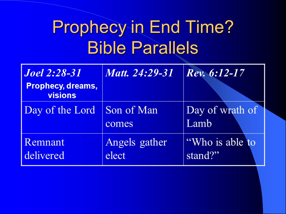 Prophecy in End Time. Bible Parallels Joel 2:28-31 Prophecy, dreams, visions Matt.