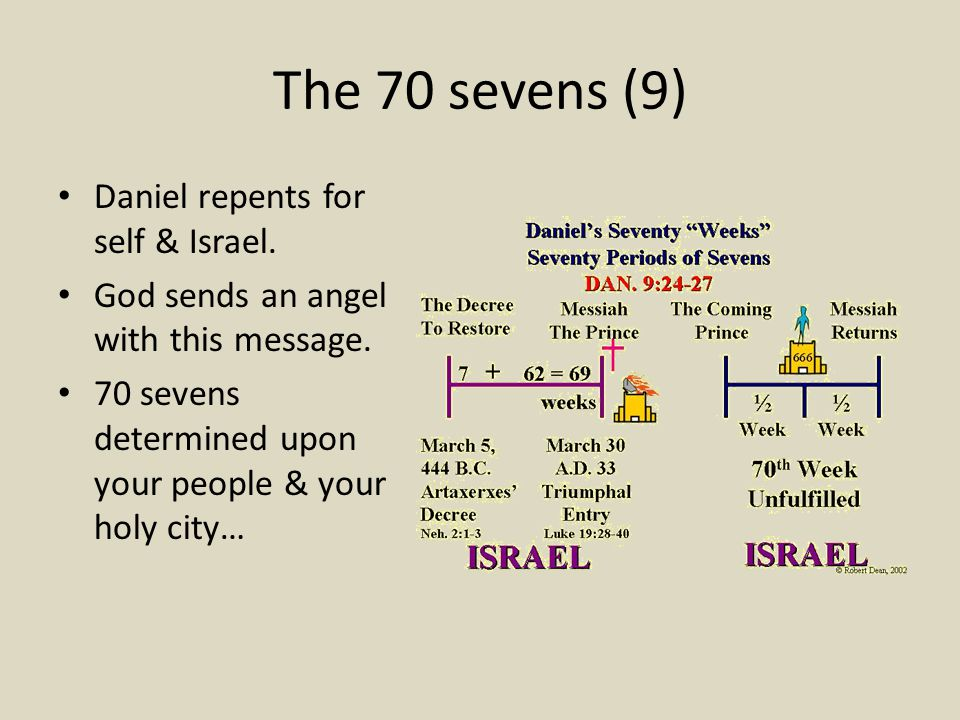 The 70 sevens (9) Daniel repents for self & Israel.