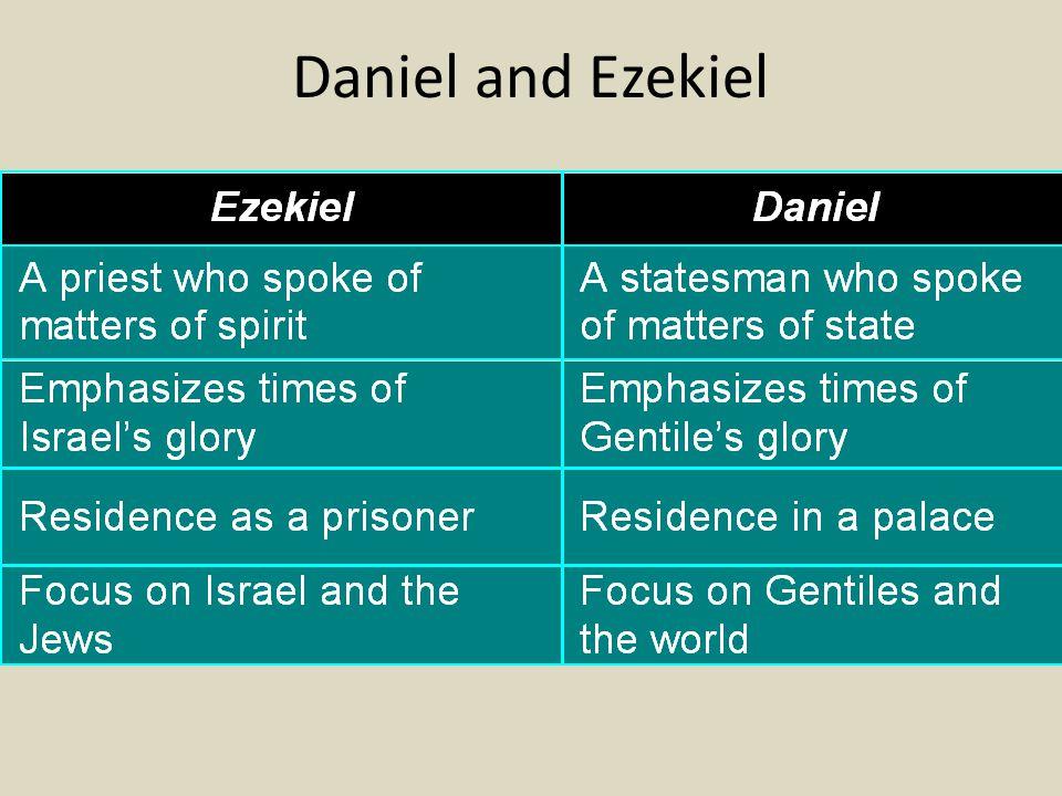 Daniel and Ezekiel