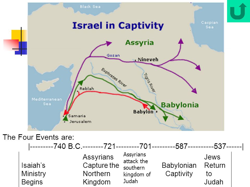 Isaiah's Ministry Begins Assyrians Capture the Northern Kingdom Babylonian Captivity Jews Return to Judah The Four Events are: |---------740 B.C.-----