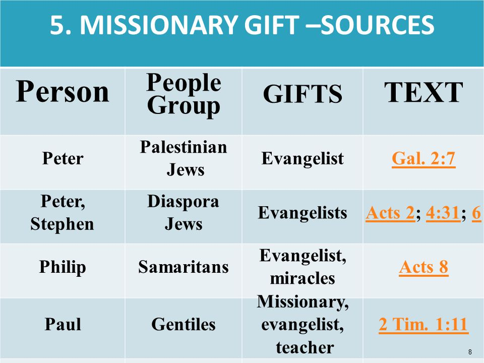 5. MISSIONARY GIFT –SOURCES Person People Group GIFTS TEXT Peter Palestinian Jews EvangelistGal.