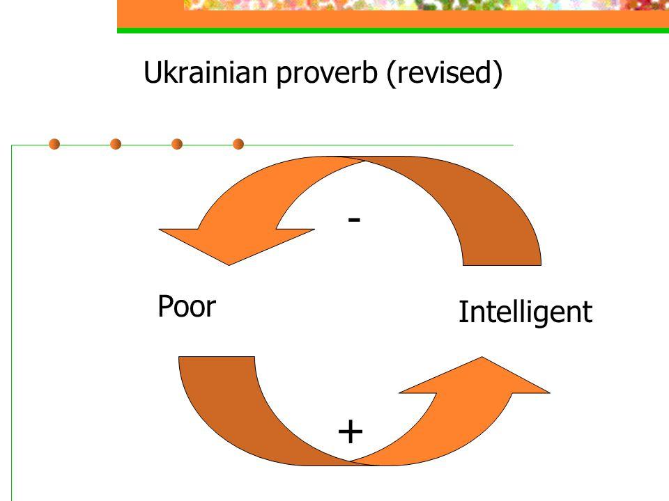 Ukrainian proverb (revised) Poor Intelligent + -