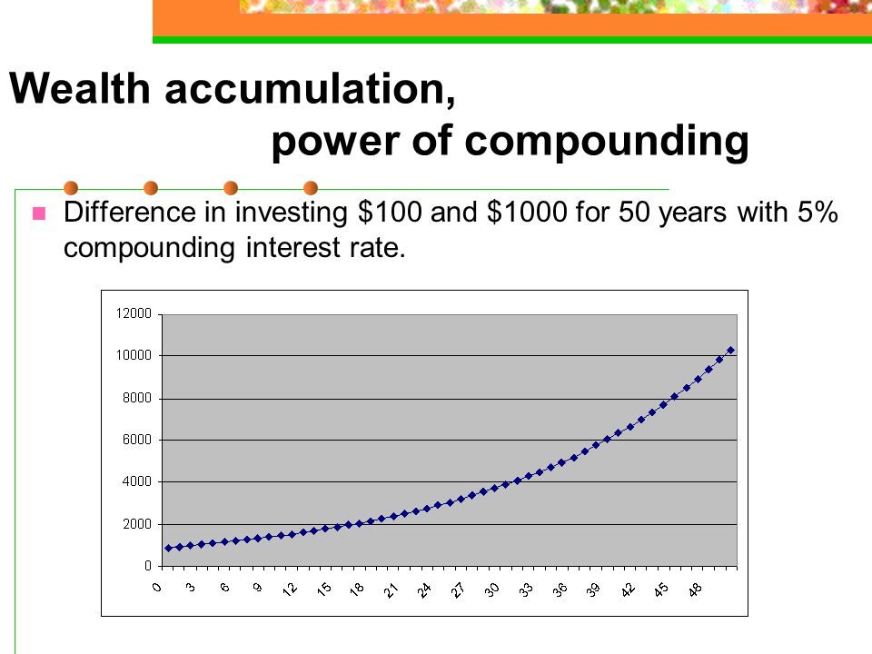 Wealth accumulation, power of compounding Difference in investing $100 and $1000 for 50 years with 5% compounding interest rate.