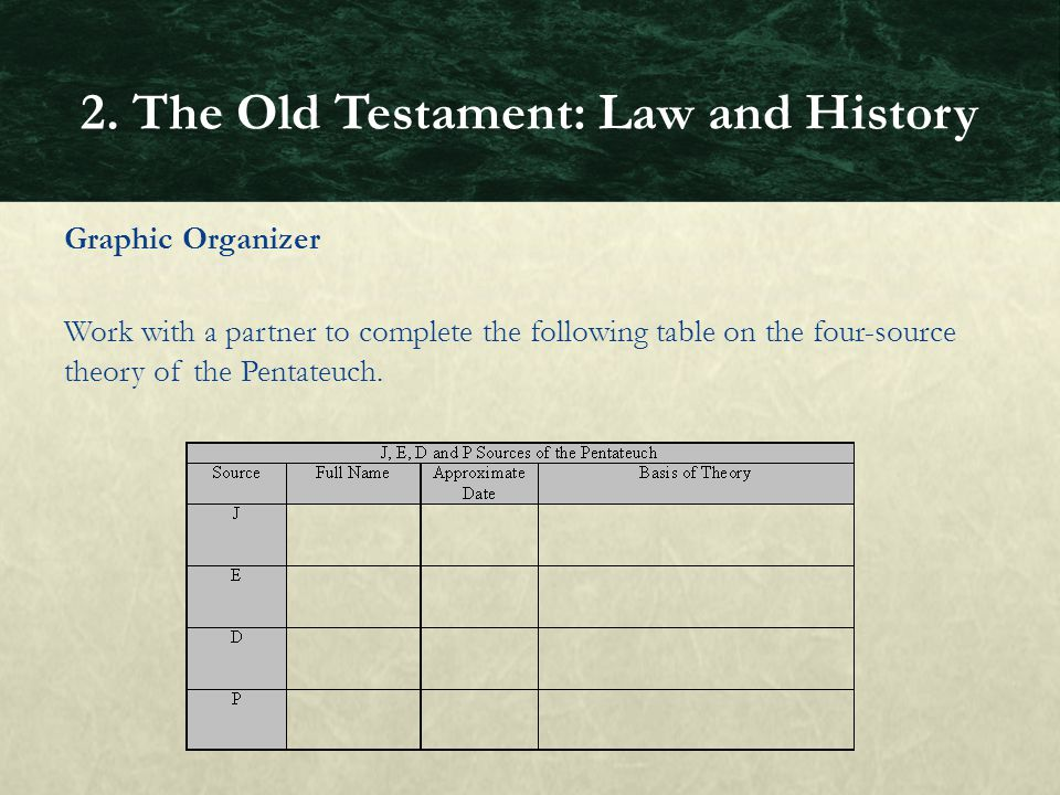 Graphic Organizer Work with a partner to complete the following table on the four-source theory of the Pentateuch. 2. The Old Testament: Law and Histo
