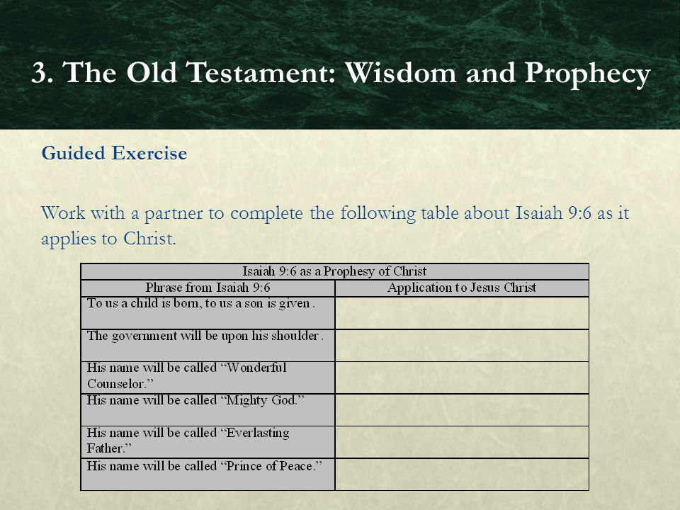 Guided Exercise Work with a partner to complete the following table about Isaiah 9:6 as it applies to Christ. 3. The Old Testament: Wisdom and Prophec
