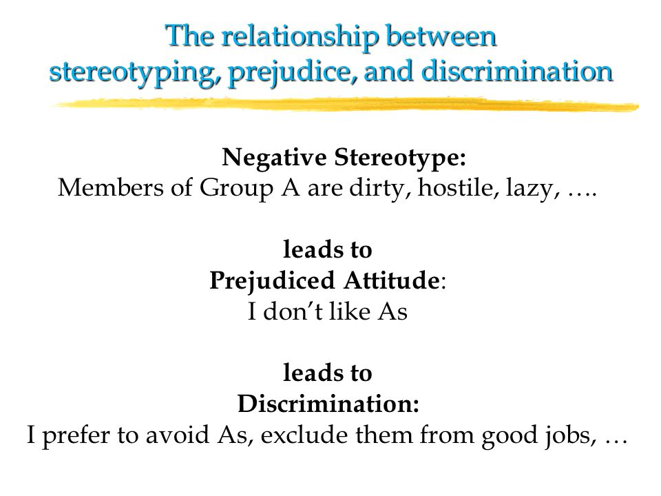 Negative Stereotype: Members of Group A are dirty, hostile, lazy, ….