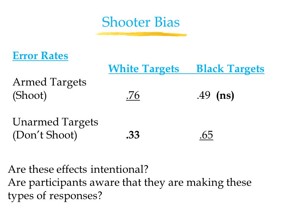 Error Rates White Targets Black Targets Armed Targets (Shoot).76.49 (ns) Unarmed Targets (Don't Shoot).33.65 Are these effects intentional.