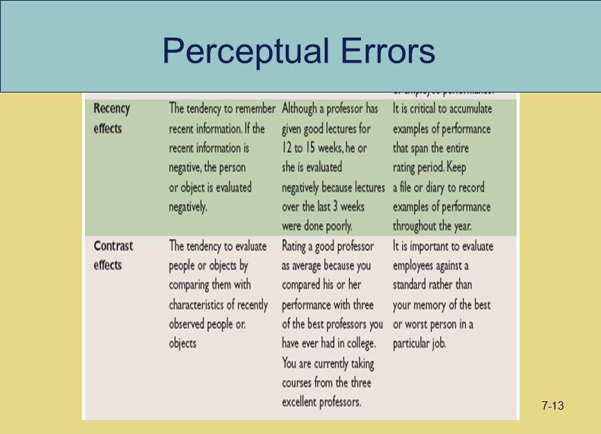 Perceptual Errors 7-13