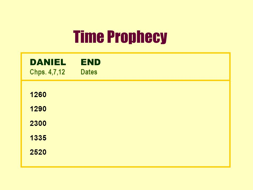 Time Prophecy DANIELEND Chps. 4,7,12Dates 1260 1290 2300 1335 2520