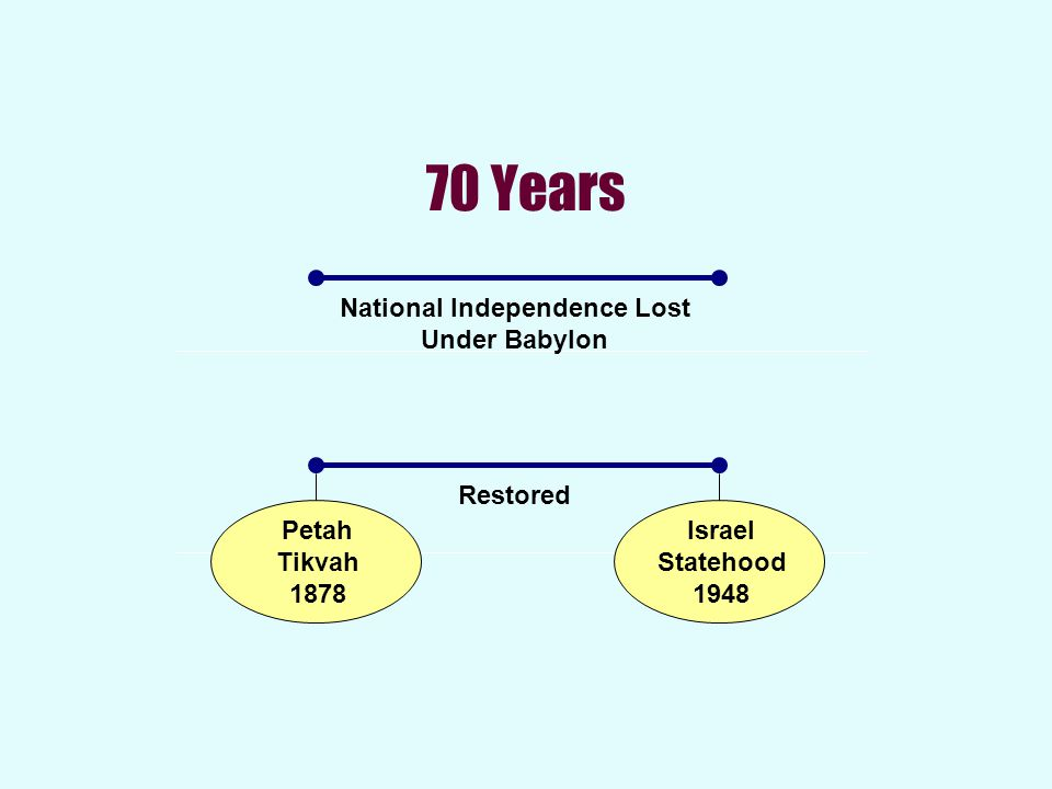 70 Years Petah Tikvah 1878 Israel Statehood 1948 National Independence Lost Under Babylon Restored