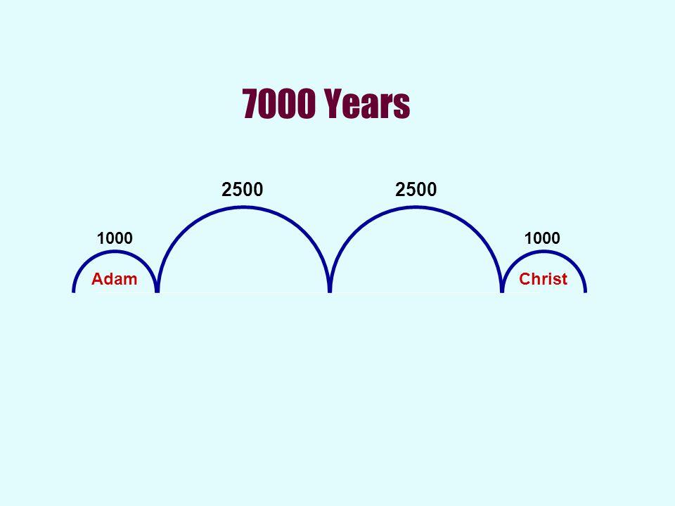 7000 Years 2500 1000 AdamChrist