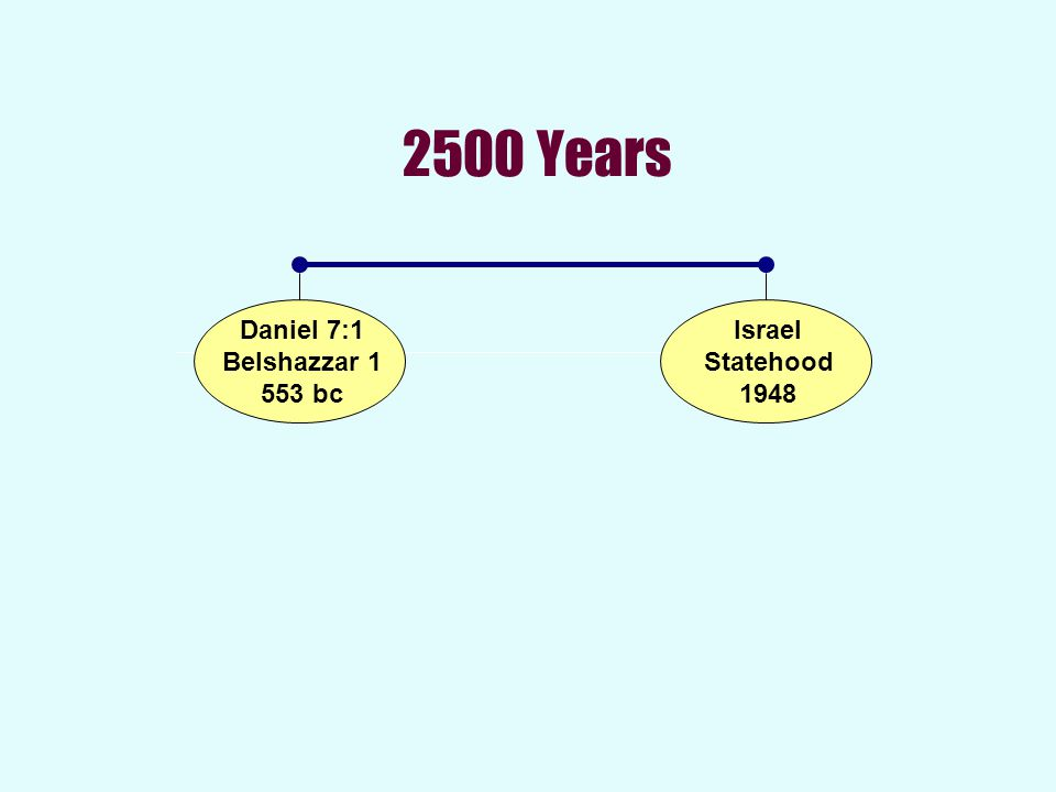 2500 Years Daniel 7:1 Belshazzar 1 553 bc Israel Statehood 1948