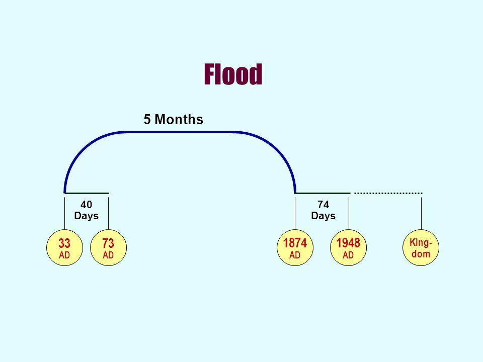 Flood 5 Months 40 Days 74 Days 33 AD 73 AD 1874 AD 1948 AD King- dom