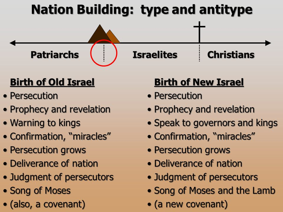 Birth of Old Israel PersecutionPersecution Prophecy and revelationProphecy and revelation Warning to kingsWarning to kings Confirmation, miracles Confirmation, miracles Persecution growsPersecution grows Deliverance of nationDeliverance of nation Judgment of persecutorsJudgment of persecutors Song of MosesSong of Moses (also, a covenant)(also, a covenant) Birth of New Israel PersecutionPersecution Prophecy and revelationProphecy and revelation Speak to governors and kingsSpeak to governors and kings Confirmation, miracles Confirmation, miracles Persecution growsPersecution grows Deliverance of nationDeliverance of nation Judgment of persecutorsJudgment of persecutors Song of Moses and the LambSong of Moses and the Lamb (a new covenant)(a new covenant) PatriarchsIsraelitesChristians Nation Building: type and antitype