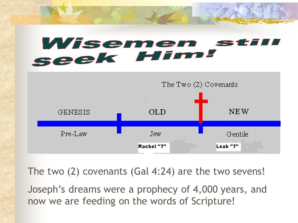 """TIME-LINE: Three 2,000 yr. periods """"There are differences of administration and diversities of operations, but the same Lord"""". 1Cor12:5 Parable of the"""