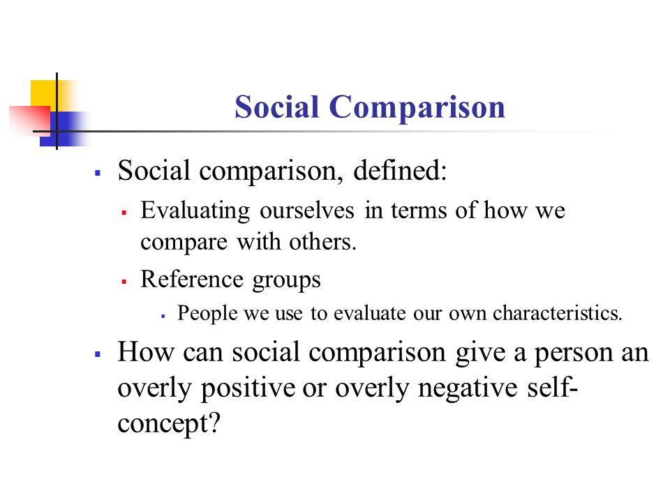 Characteristics of Self-Concept Subjective Conservative