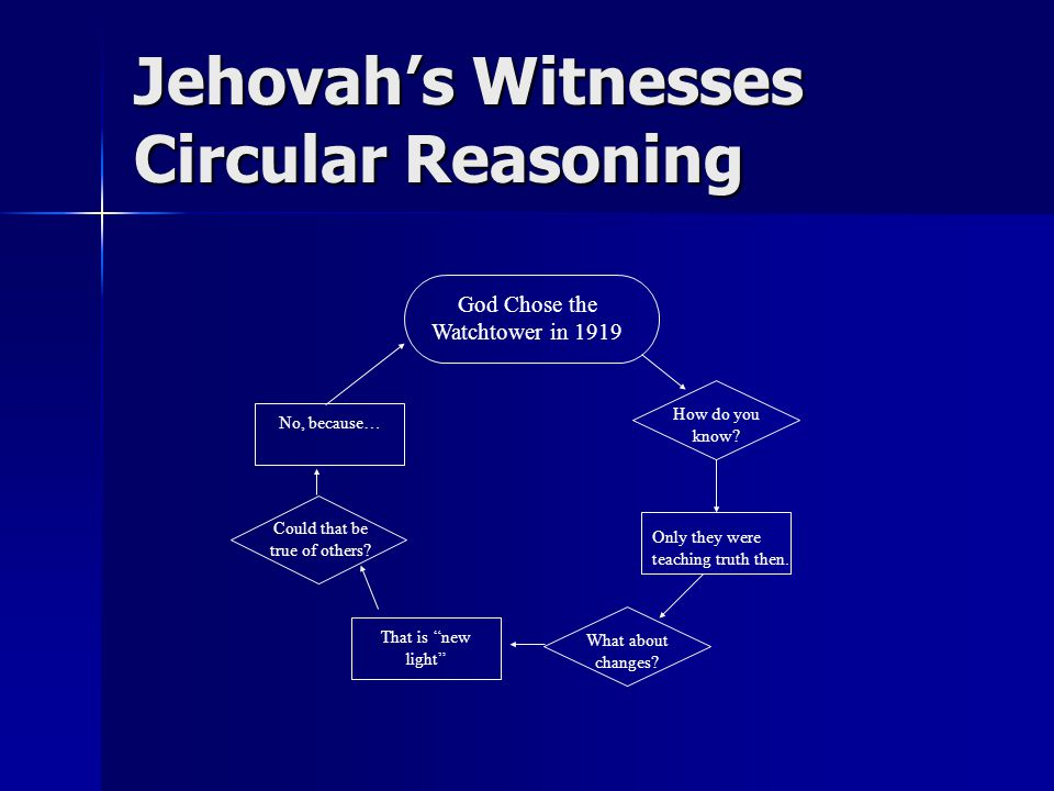 Jehovah's Witnesses Circular Reasoning God Chose the Watchtower in 1919 How do you know.