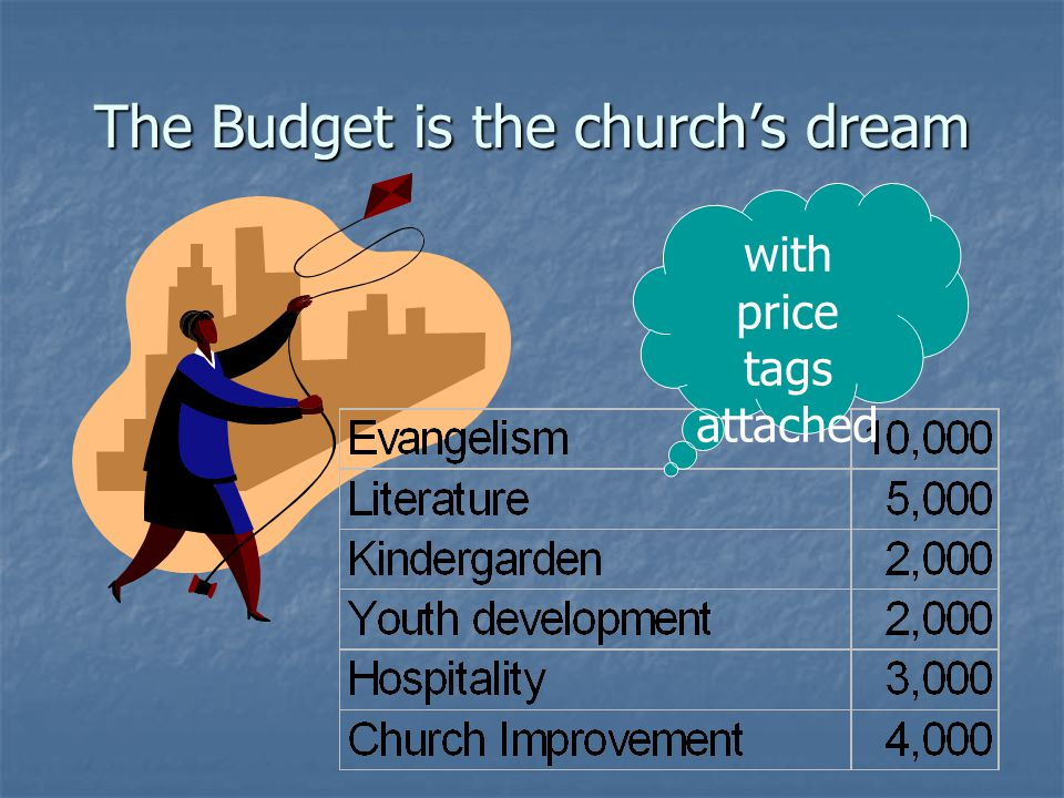 The Budget is the church's dream with price tags attached