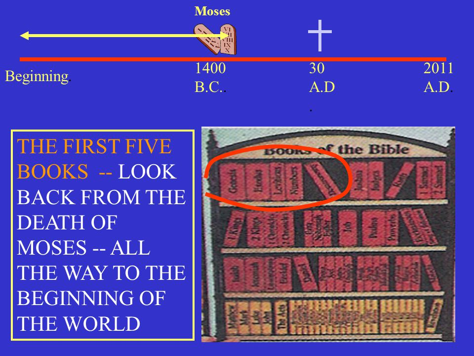 30 A.D. 2011 A.D. 1400 B.C.. Moses THE FIRST FIVE BOOKS -- LOOK BACK FROM THE DEATH OF MOSES -- ALL THE WAY TO THE BEGINNING OF THE WORLD Beginning.