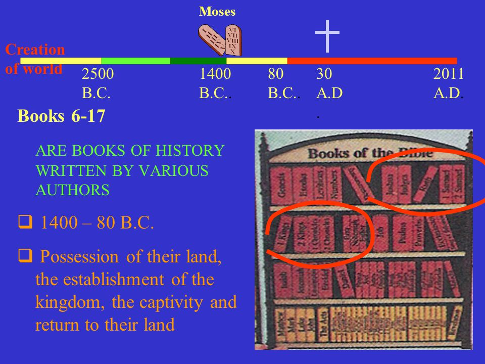30 A.D. 2011 A.D. 1400 B.C.. Moses Creation of world 2500 B.C. Books 6-17 ARE BOOKS OF HISTORY WRITTEN BY VARIOUS AUTHORS  1400 – 80 B.C.  Possessio