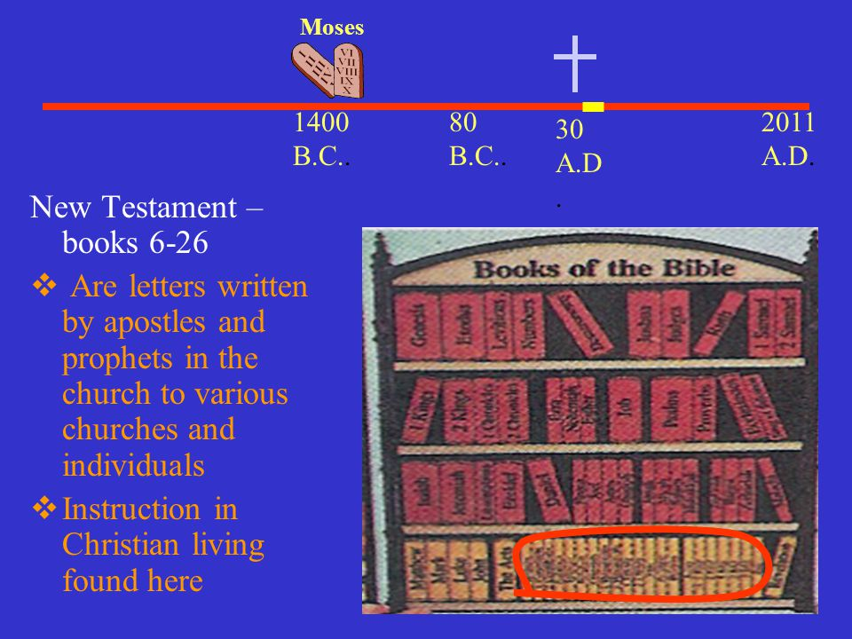 30 A.D. 2011 A.D. 1400 B.C.. Moses 80 B.C.. New Testament – books 6-26  Are letters written by apostles and prophets in the church to various churche