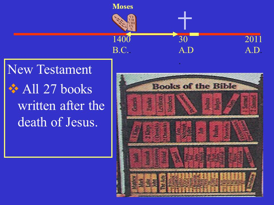 30 A.D. 2011 A.D. 1400 B.C.. Moses New Testament  All 27 books written after the death of Jesus.