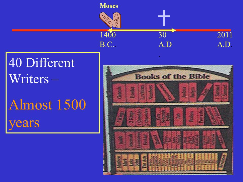 THE BIBLE 73 books 40 different writers Almost 1500 Years Over 10,000 events One Story Unity of Theme No contradictions 40 writers, 15 centuries, yet claims ONE AUTHOR Holy men of God spoke as they were moved by the Spirit of God (2 Peter 1:21)
