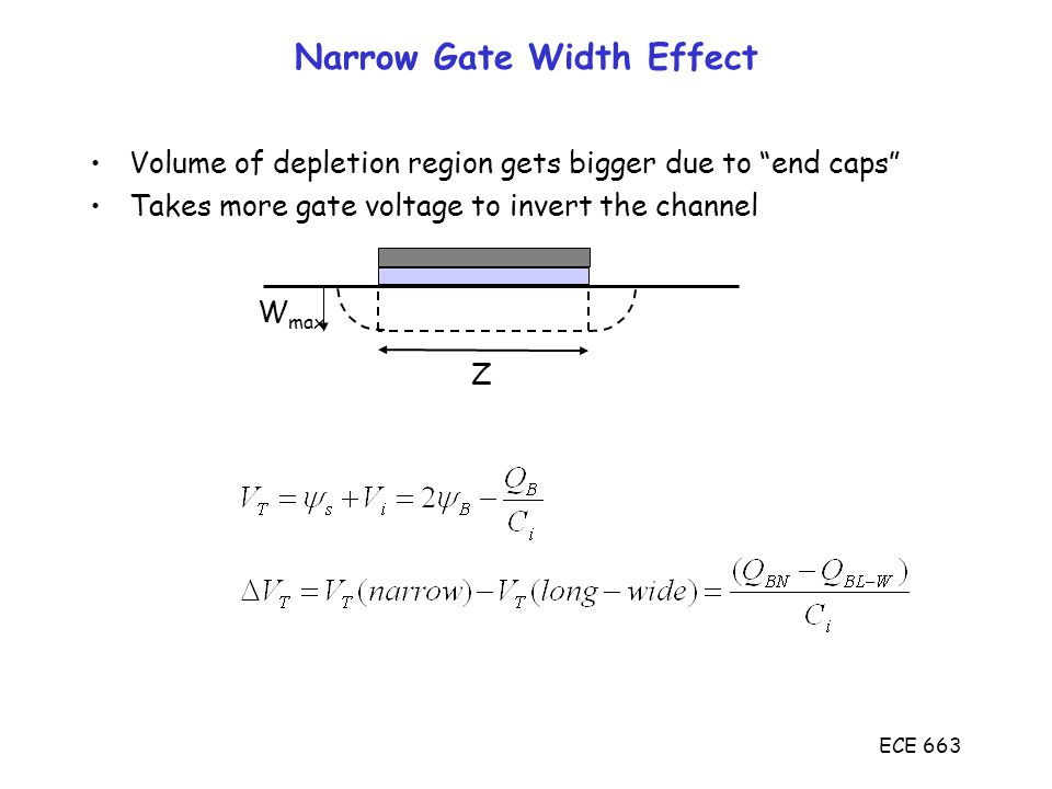 ECE 663 Narrow Gate Width Effect Volume of depletion region gets bigger due to end caps Takes more gate voltage to invert the channel W max Z
