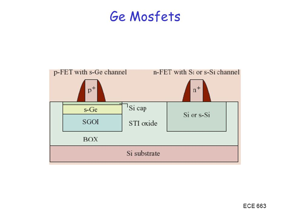 ECE 663 Ge Mosfets