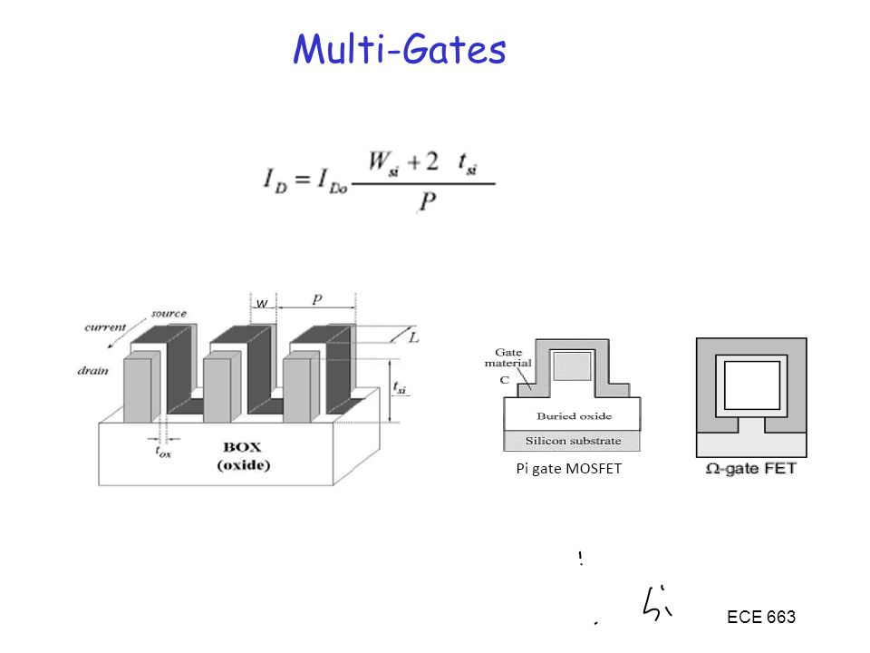 Gordon Moore Intel as ISCC 2003 Multi-Gates