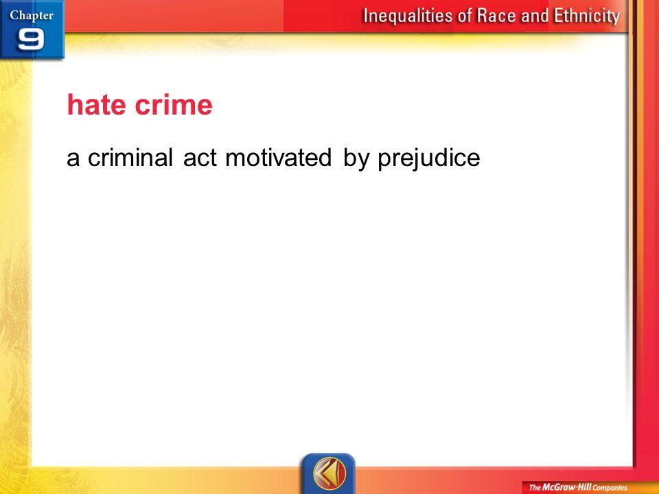 Vocab 13 hate crime a criminal act motivated by prejudice