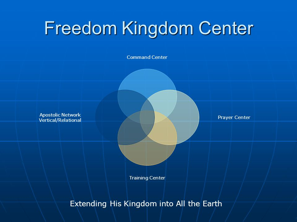 Freedom Kingdom Center Command Center Prayer Center Training Center Apostolic Network Vertical/Relational Extending His Kingdom into All the Earth
