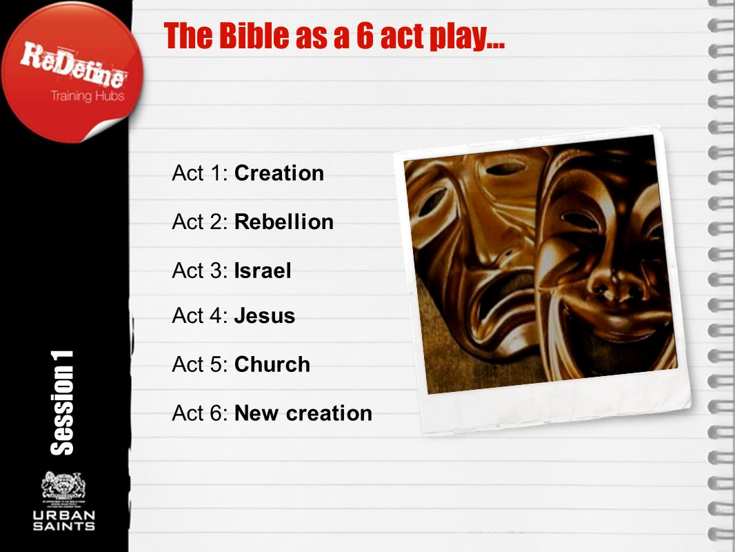 Session 1 Act 1: Creation Act 2: Rebellion Act 3: Israel Act 4: Jesus Act 5: Church Act 6: New creation The Bible as a 6 act play...