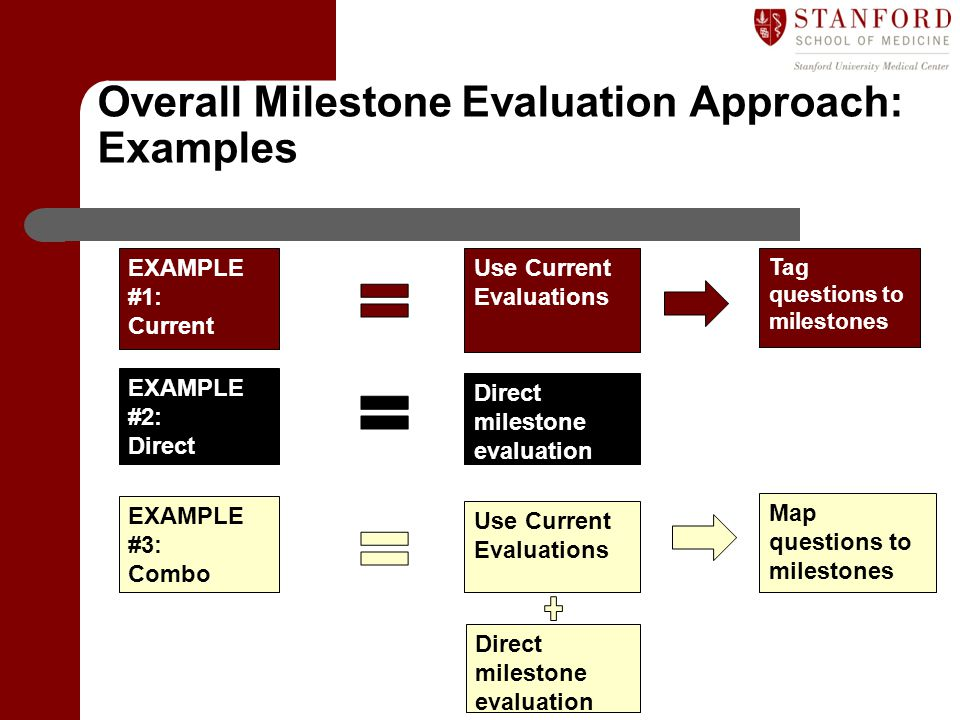 Overall Milestone Evaluation Approach: Examples Use Current Evaluations EXAMPLE #1: Current Map questions to milestones EXAMPLE #2: Direct EXAMPLE #3: