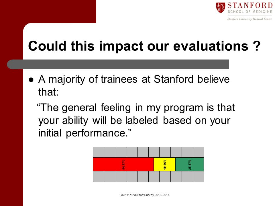 """Could this impact our evaluations ? A majority of trainees at Stanford believe that: """"The general feeling in my program is that your ability will be l"""