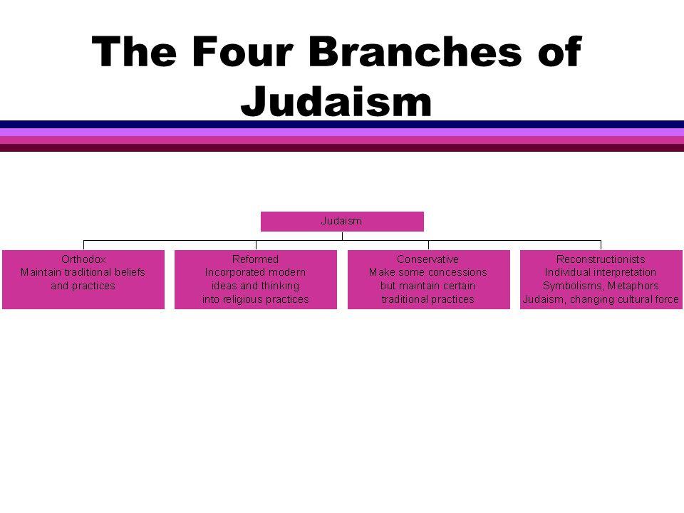 Observance Based l Orthodox Judaism l Conservative Judaism l Reform Judaism l Reconstructionist Judaism
