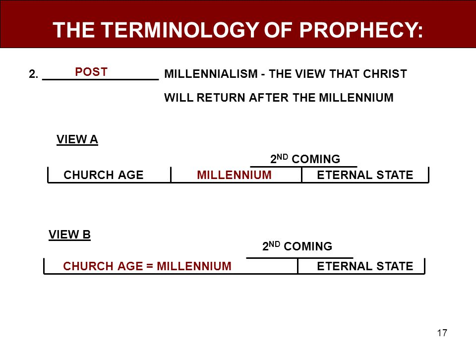 17 THE TERMINOLOGY OF PROPHECY: 2.