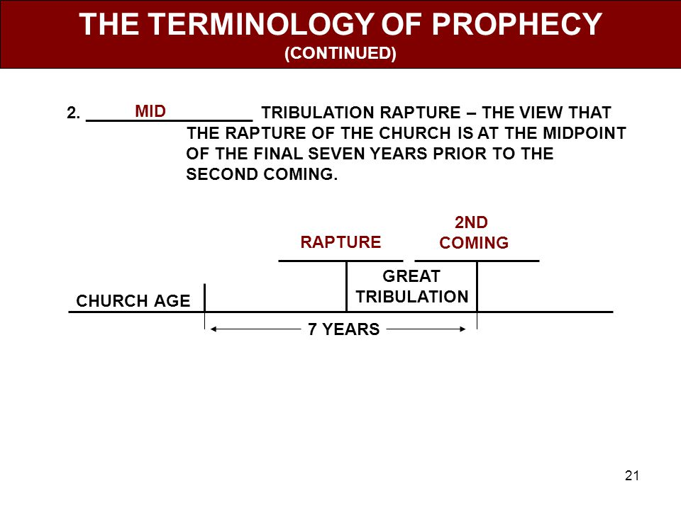 21 THE TERMINOLOGY OF PROPHECY (CONTINUED) 2.