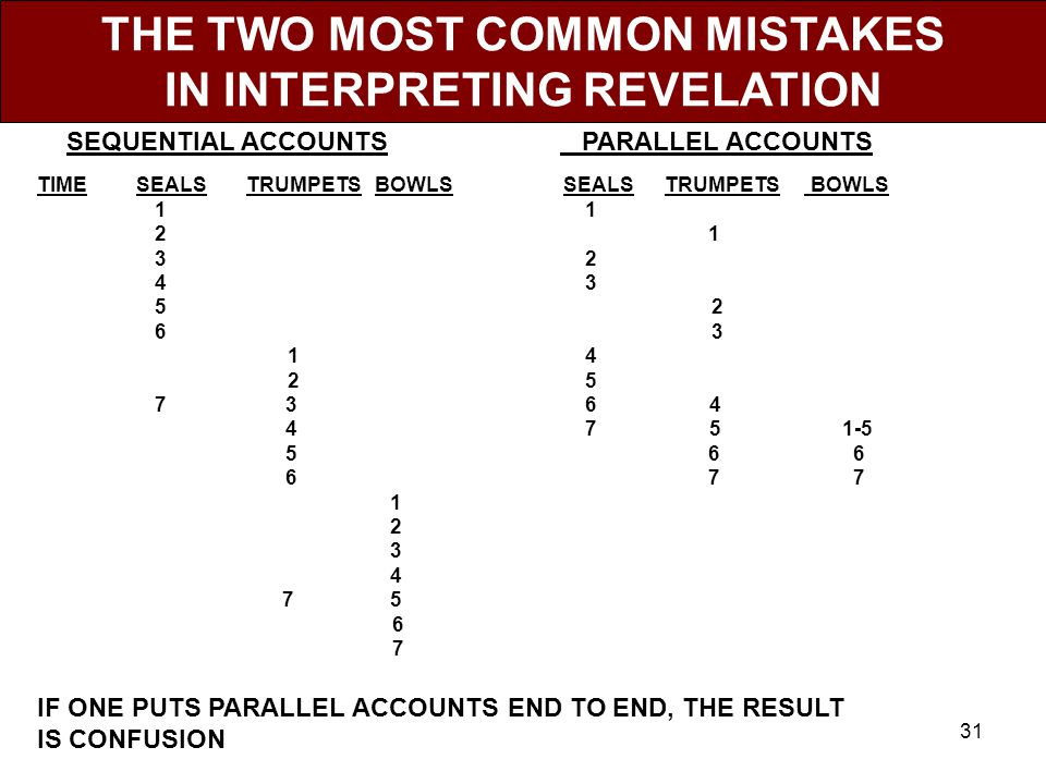 31 SEQUENTIAL ACCOUNTS PARALLEL ACCOUNTS TIME SEALSTRUMPETS BOWLS SEALS TRUMPETS BOWLS 1 1 2 1 3 2 4 3 5 2 6 3 1 4 2 5 7 3 6 4 4 7 5 1 ‑ 5 5 6 6 6 7 7 1 2 3 4 7 5 6 7 IF ONE PUTS PARALLEL ACCOUNTS END TO END, THE RESULT IS CONFUSION THE TWO MOST COMMON MISTAKES IN INTERPRETING REVELATION